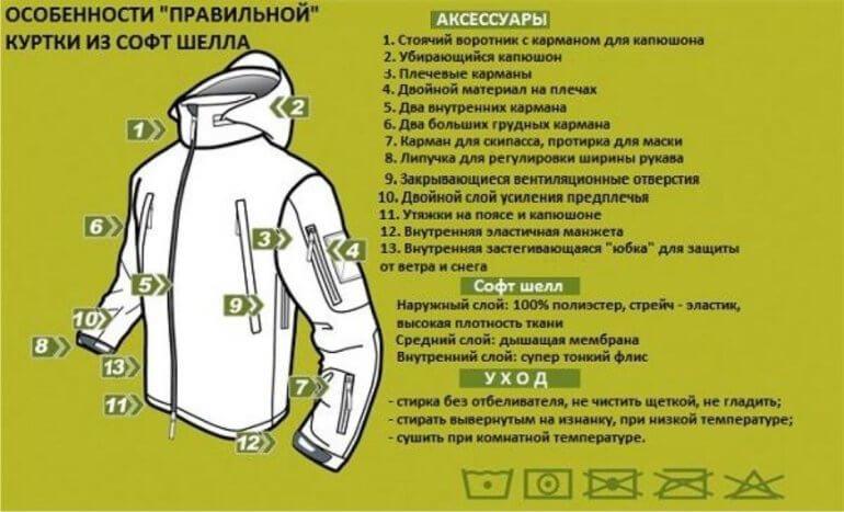 особенности правильной куртки из софтшелла